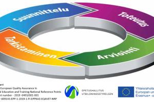 Ammatillisen koulutuksen kansallisen laatuverkoston kokoontuminen